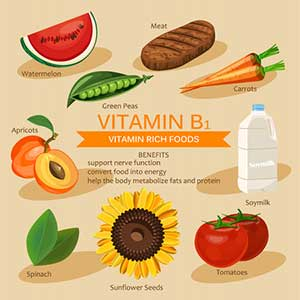 Healthy Living Vitamin B1