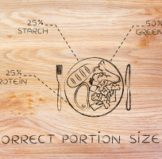 portion control sizes and how they fit onto your plate or in your bento lunch box