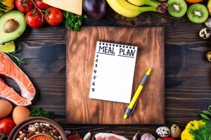 meal planning concept